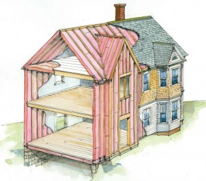 7 insulation tips to save money energy old house online old house online - Advice on insulating your home effectively ...