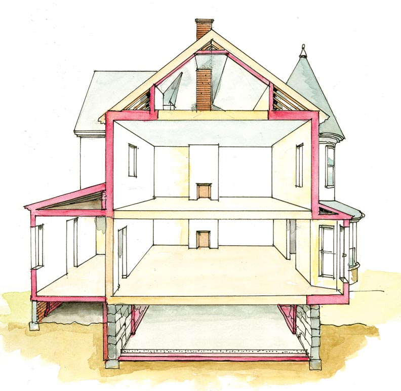 Image Result For Blown Insulation R Value