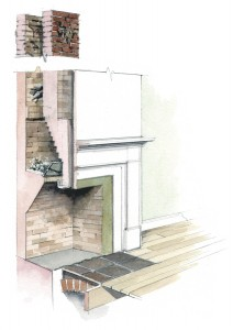 How To Chimney Maintenance Old House Online